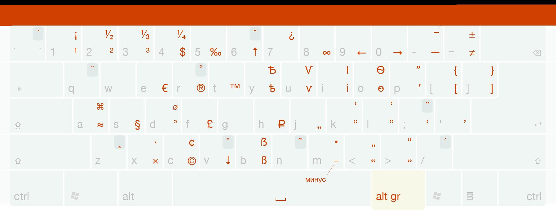Как на клавиатуре сделать знак бесконечности